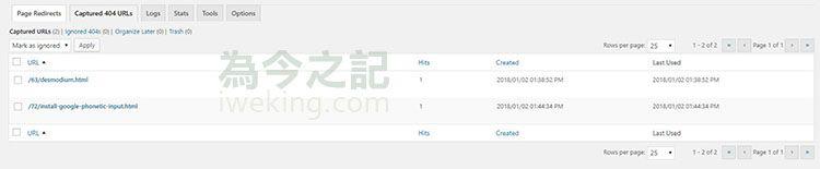 ▲圖4:Captured 404 URLs